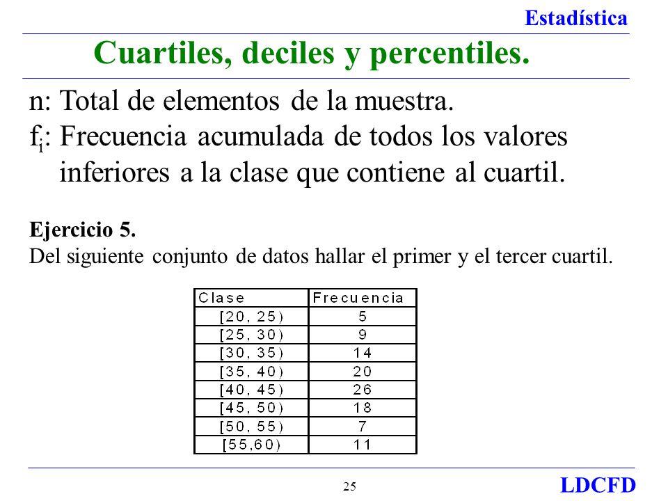 Estadística LDCFD 25 n: Total de elementos de la muestra. f i : Frecuencia acumulada de todos los valores inferiores a la clase que contiene al cuarti
