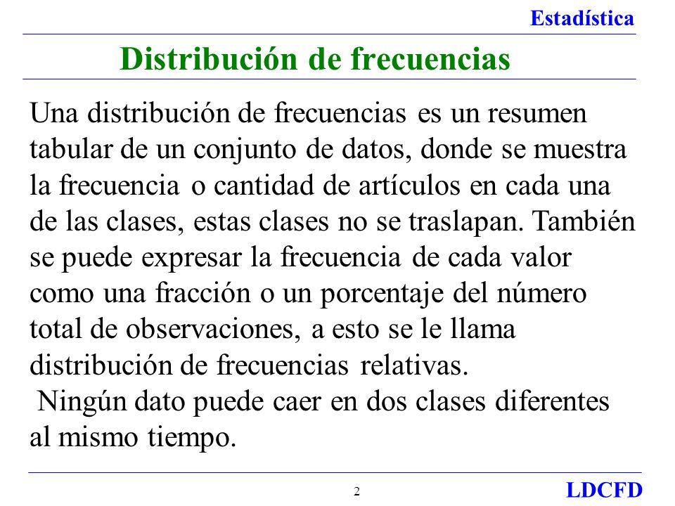 Estadística LDCFD 33 Métodos gráficos: Histogramas Solución: El polígono de frecuencias se forma uniendo los puntos medios de la parte superior de cada rectángulo del histograma, quedando de la siguiente manera: 5 10 9210010811612484 Polígono de frecuencias 133 Frecuencia (número de alumnos) CI