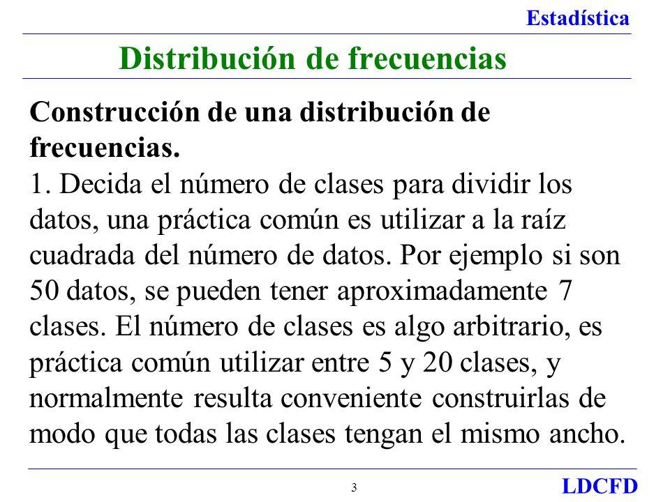 Estadística LDCFD 3 Construcción de una distribución de frecuencias.