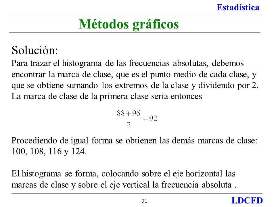 Estadística LDCFD 31 Métodos gráficos Solución: Para trazar el histograma de las frecuencias absolutas, debemos encontrar la marca de clase, que es el punto medio de cada clase, y que se obtiene sumando los extremos de la clase y dividendo por 2.
