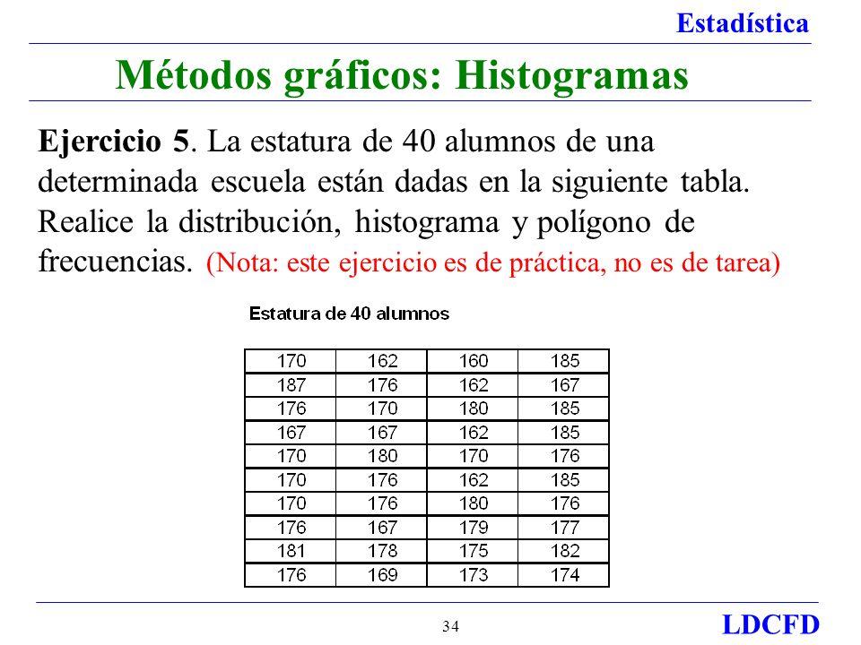Estadística LDCFD 34 Métodos gráficos: Histogramas Ejercicio 5.