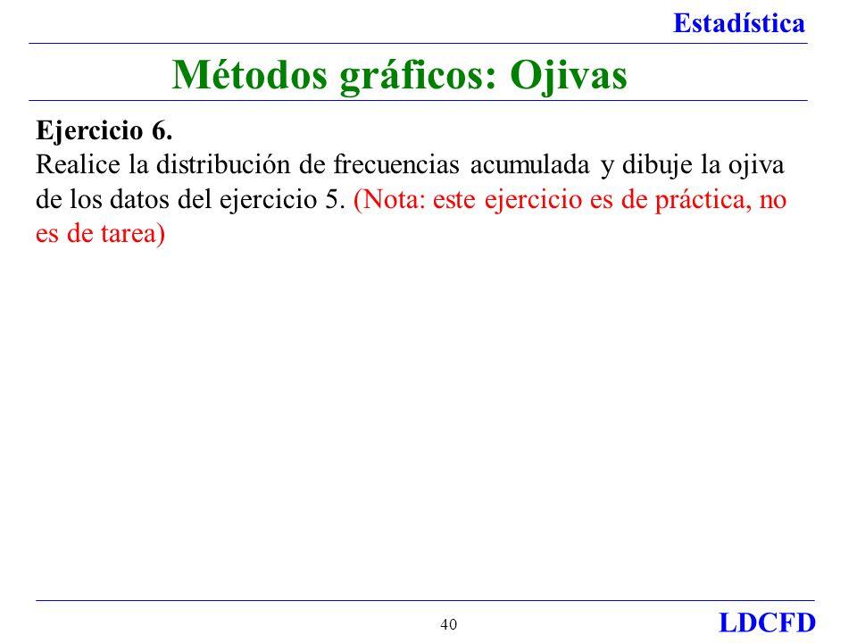 Estadística LDCFD 40 Métodos gráficos: Ojivas Ejercicio 6.