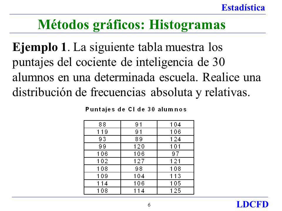 Estadística LDCFD 6 Ejemplo 1.