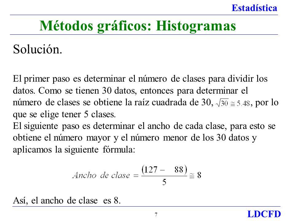 Estadística LDCFD 28 Un histograma tiene la siguiente forma: Métodos gráficos: Histogramas 55 5 10 15 65758595 Calificaciones Frecuencia