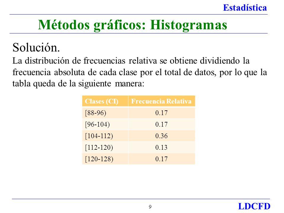 Estadística LDCFD 9 Solución.