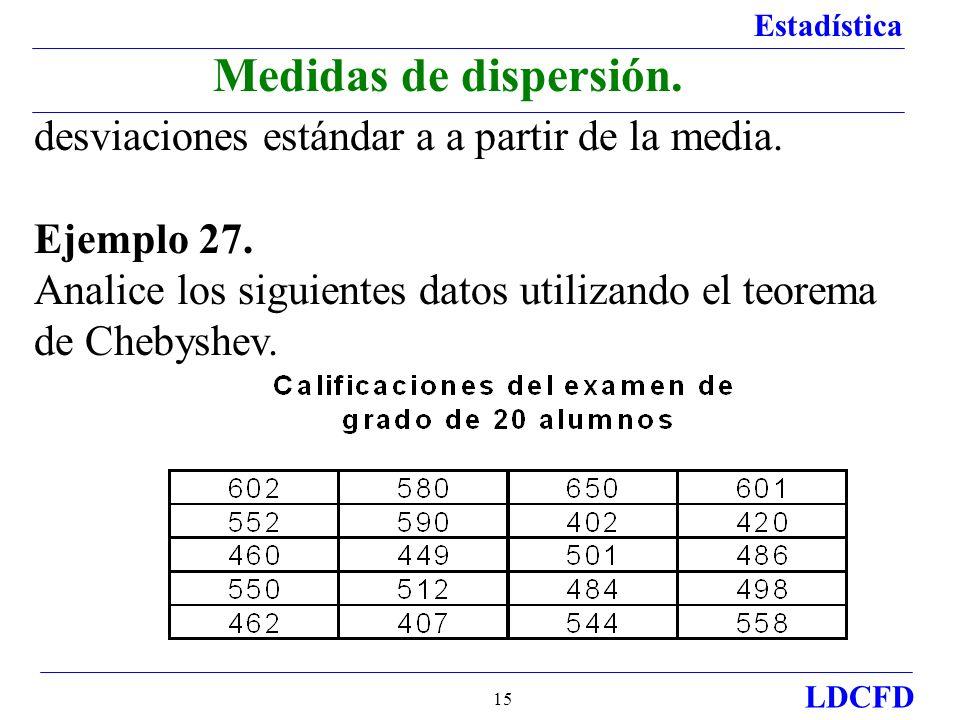 Estadística LDCFD 15 desviaciones estándar a a partir de la media. Ejemplo 27. Analice los siguientes datos utilizando el teorema de Chebyshev. Medida