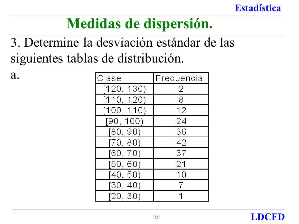 Estadística LDCFD 20 3. Determine la desviación estándar de las siguientes tablas de distribución. a. Medidas de dispersión.