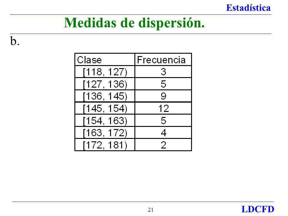 Estadística LDCFD 21 b. Medidas de dispersión.