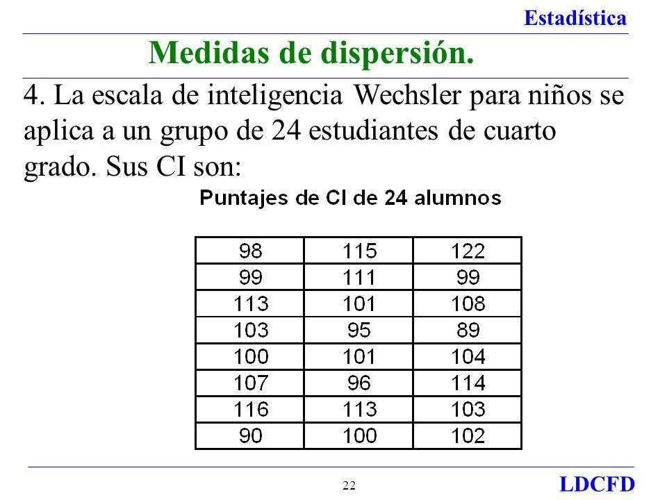 Estadística LDCFD 22 4. La escala de inteligencia Wechsler para niños se aplica a un grupo de 24 estudiantes de cuarto grado. Sus CI son: Medidas de d