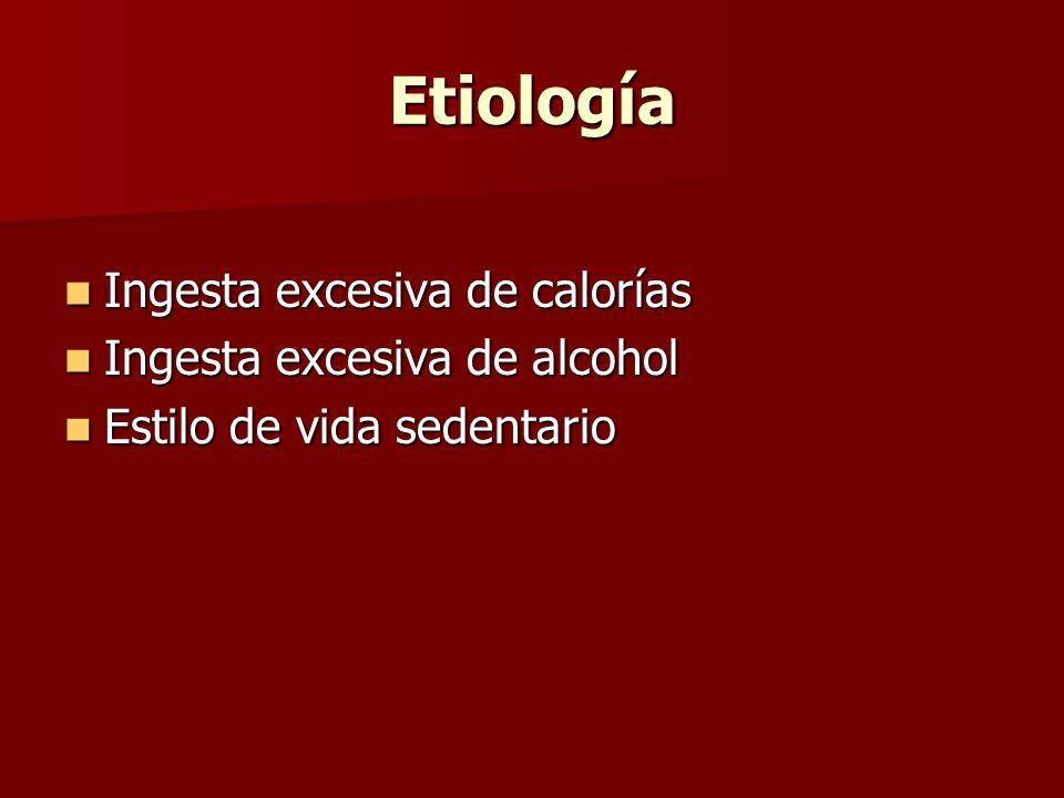 Etiología Ingesta excesiva de calorías Ingesta excesiva de calorías Ingesta excesiva de alcohol Ingesta excesiva de alcohol Estilo de vida sedentario Estilo de vida sedentario