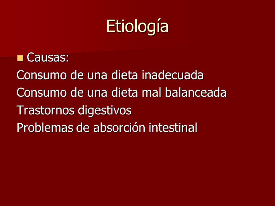 Etiología Causas: Causas: Consumo de una dieta inadecuada Consumo de una dieta mal balanceada Trastornos digestivos Problemas de absorción intestinal