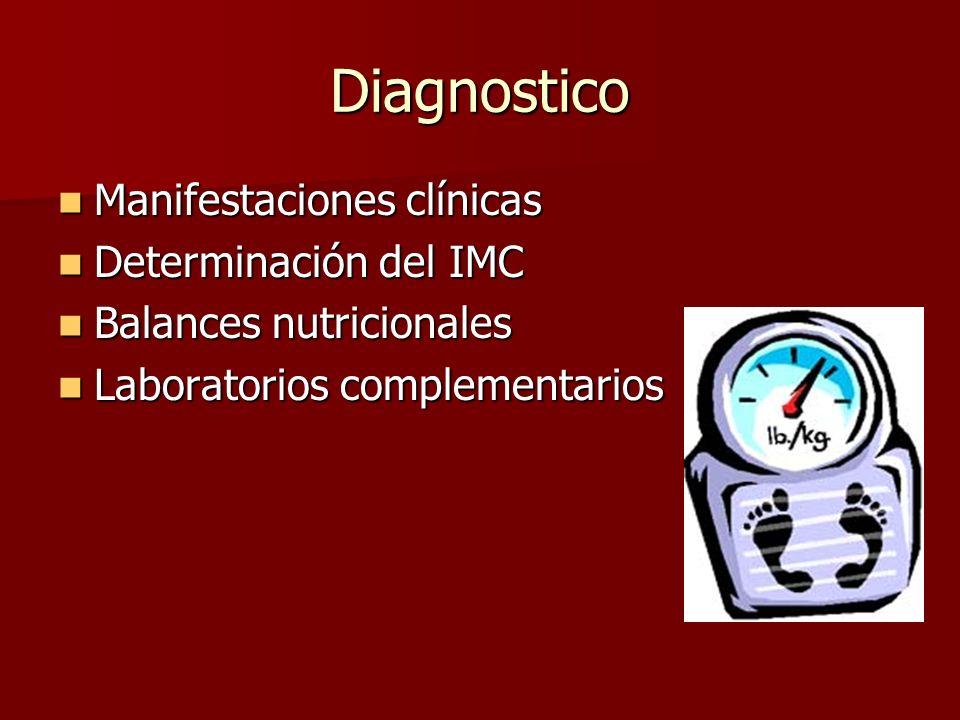 Diagnostico Manifestaciones clínicas Manifestaciones clínicas Determinación del IMC Determinación del IMC Balances nutricionales Balances nutricionales Laboratorios complementarios Laboratorios complementarios