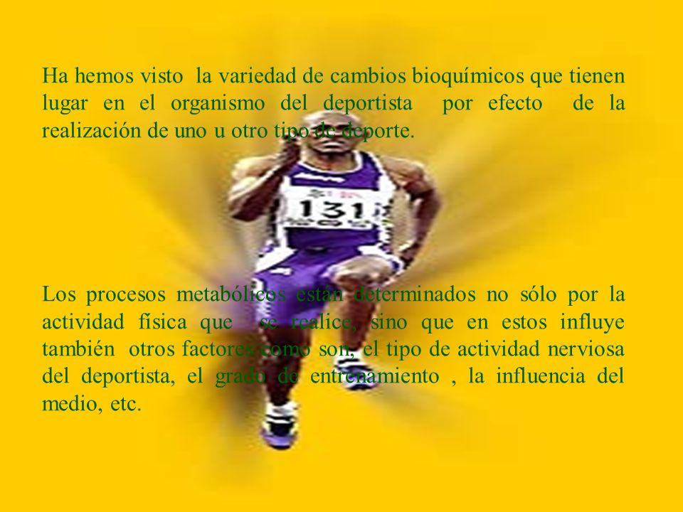 CICLICOS INTENSIDAD DE LOS EJERCICIOSTIPO DE DEPORTE MÁXIMA SUBMÁXIMA MODERADA ATLETISMO – 100,200 Y 400m SALTO LARGO Y TRIPLE CICLISMO – 200(CIRCUITO) NATACION – 50 Y 100m ATLETISMO -- 800 Y 1500 m CICLISMO – 1000 Y 5000 m NATACION – 300 Y 1500 m REMO – 300 Y 1500 m ATLETISMO – 3000,5000,10000, MARATÓN Y MARCHA CICLISMO – 50 km, CARRETERA Y MÁS NATACIÓN – 1500 Y MARATÓN
