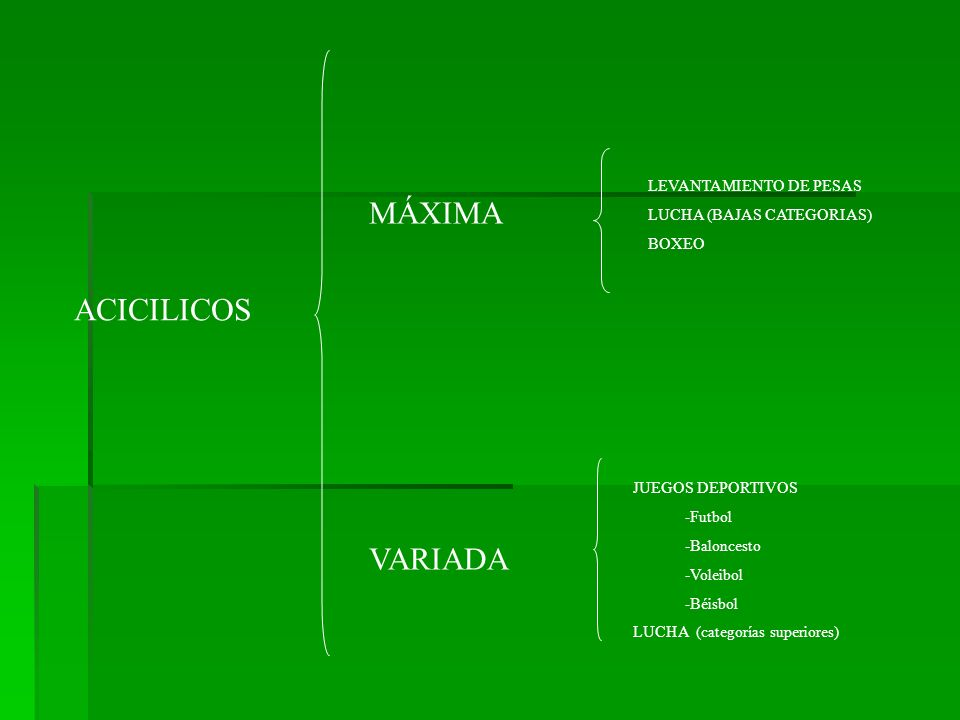 ACICILICOS MÁXIMA VARIADA LEVANTAMIENTO DE PESAS LUCHA (BAJAS CATEGORIAS) BOXEO JUEGOS DEPORTIVOS -Futbol -Baloncesto -Voleibol -Béisbol LUCHA (catego