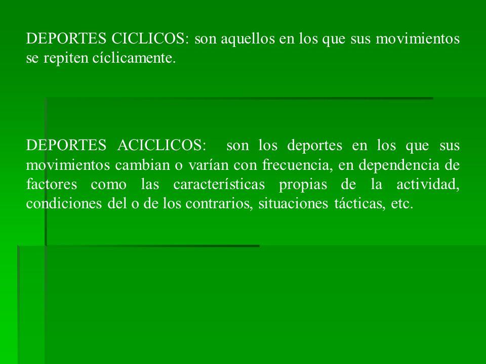 DEPORTES CÍCLICOS DE MÁXIMA INTENSIDAD Resíntesis de compuestos macroérgicos anaerobia.Resíntesis de compuestos macroérgicos anaerobia.