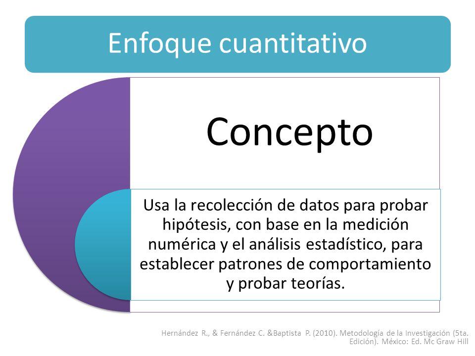 Enfoque cuantitativo Concepto Usa la recolección de datos para probar hipótesis, con base en la medición numérica y el análisis estadístico, para esta