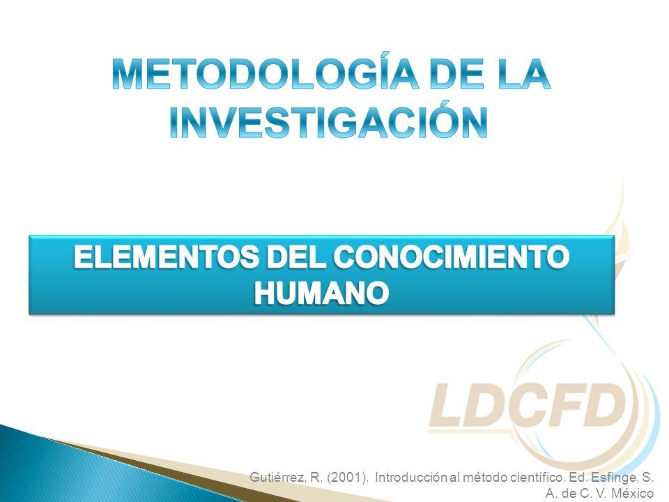 Gutiérrez, R. (2001). Introducción al método científico. Ed. Esfinge, S. A. de C. V. México