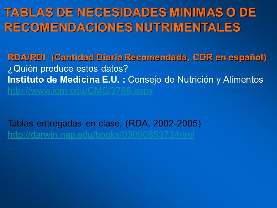 TABLAS DE NECESIDADES MINIMAS O DE RECOMENDACIONES NUTRIMENTALES RDA/RDI (Cantidad Diaria Recomendada, CDR en español) ¿Quién produce estos datos? Ins