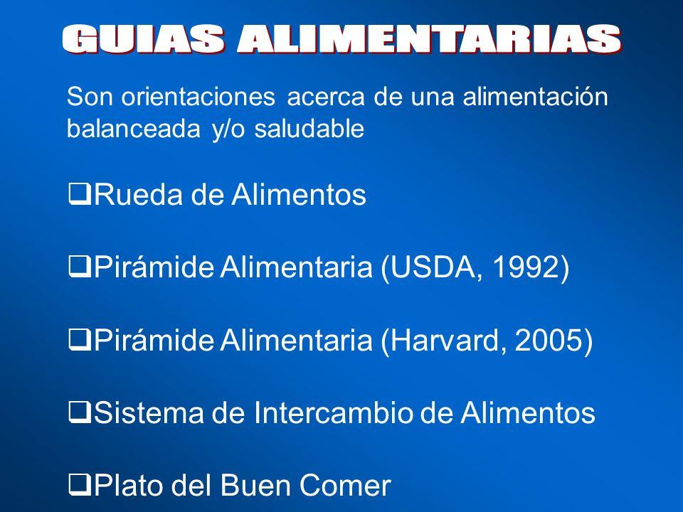 Son orientaciones acerca de una alimentación balanceada y/o saludable Rueda de Alimentos Pirámide Alimentaria (USDA, 1992) Pirámide Alimentaria (Harva