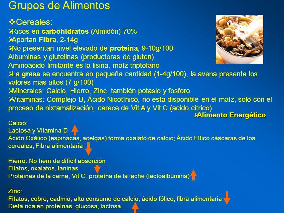Grupos de Alimentos Cereales: Ricos en carbohidratos (Almidón) 70% Aportan Fibra, 2-14g No presentan nivel elevado de proteína, 9-10g/100 Albuminas y