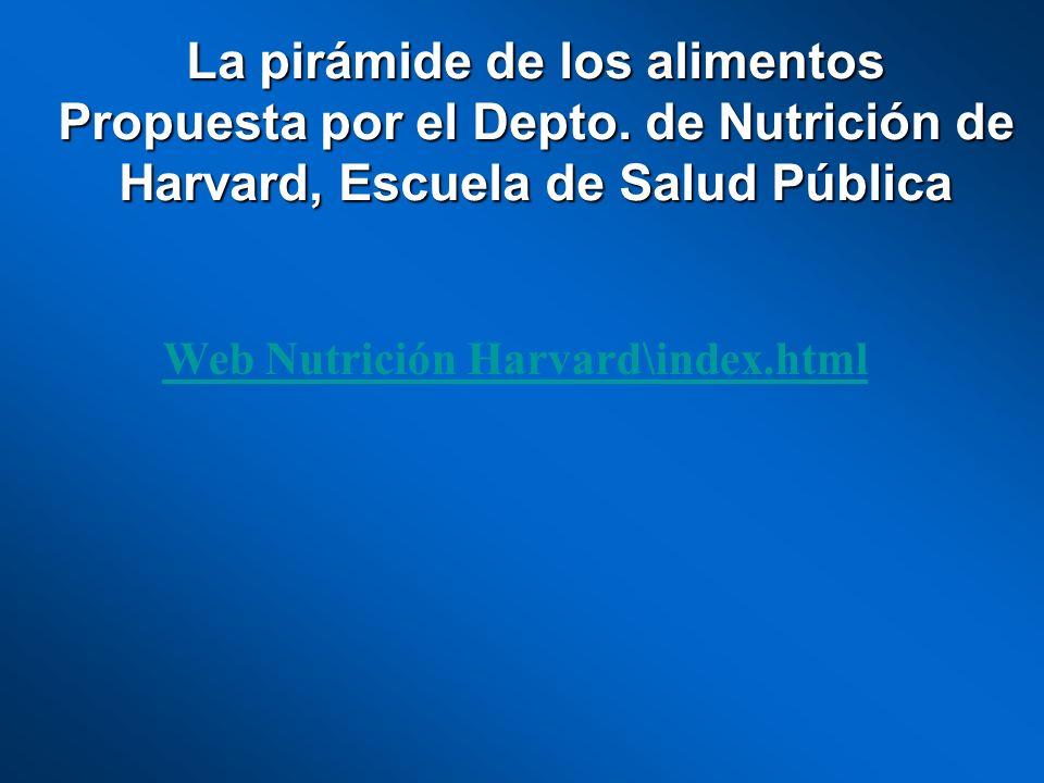 La pirámide de los alimentos Propuesta por el Depto. de Nutrición de Harvard, Escuela de Salud Pública Web Nutrición Harvard\index.html