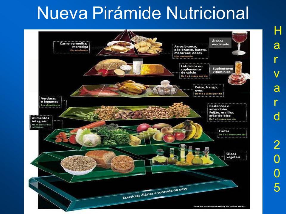 Nueva Pirámide Nutricional Harvard 2005Harvard 2005