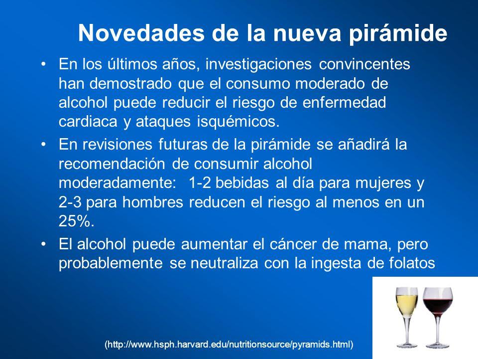 Novedades de la nueva pirámide En los últimos años, investigaciones convincentes han demostrado que el consumo moderado de alcohol puede reducir el ri