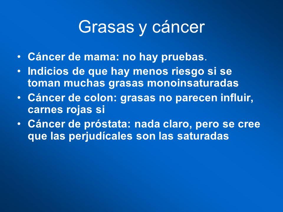 Grasas y cáncer Cáncer de mama: no hay pruebas. Indicios de que hay menos riesgo si se toman muchas grasas monoinsaturadas Cáncer de colon: grasas no