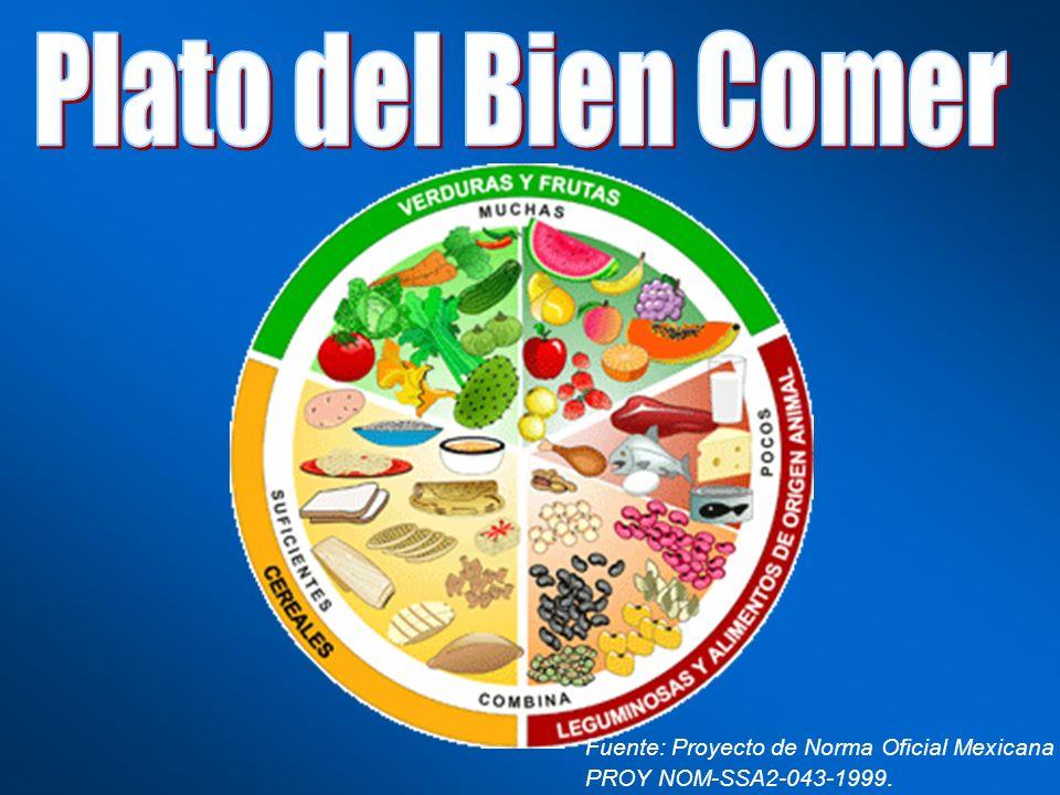 Fuente: Proyecto de Norma Oficial Mexicana PROY NOM-SSA2-043-1999.