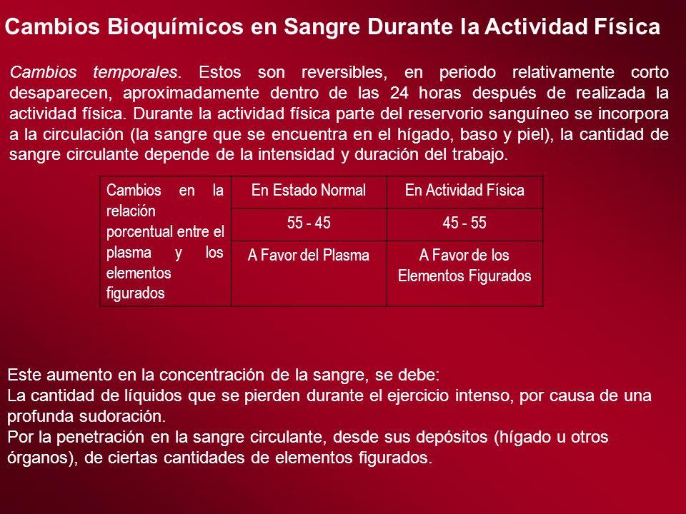 Cambios Bioquímicos en Sangre Durante la Actividad Física Cambios temporales. Estos son reversibles, en periodo relativamente corto desaparecen, aprox