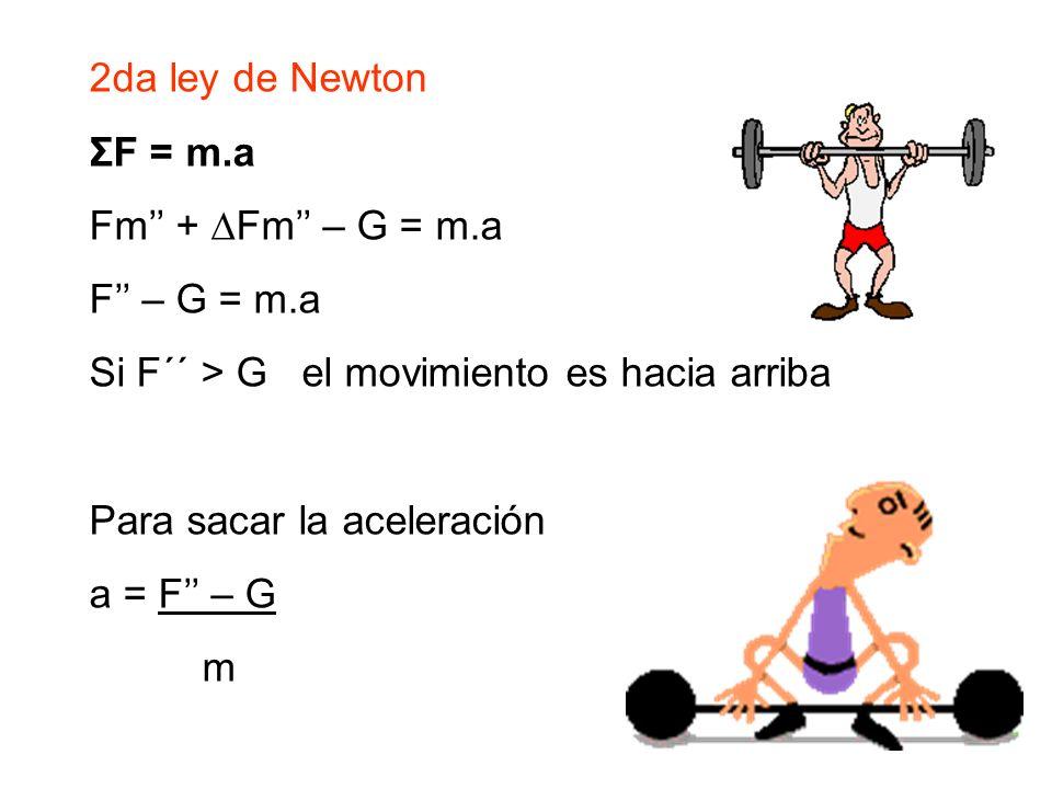 2da ley de Newton ΣF = m.a Fm + Fm – G = m.a F – G = m.a Si F´´ > G el movimiento es hacia arriba Para sacar la aceleración a = F – G m