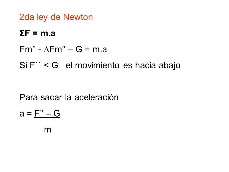 2da ley de Newton ΣF = m.a Fm - Fm – G = m.a Si F´´ < G el movimiento es hacia abajo Para sacar la aceleración a = F – G m