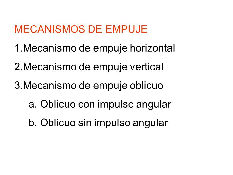 MECANISMOS DE EMPUJE 1.Mecanismo de empuje horizontal 2.Mecanismo de empuje vertical 3.Mecanismo de empuje oblicuo a. Oblicuo con impulso angular b. O