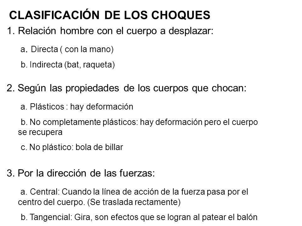 CLASIFICACIÓN DE LOS CHOQUES 1.Relación hombre con el cuerpo a desplazar: a. Directa ( con la mano) b. Indirecta (bat, raqueta) 2. Según las propiedad