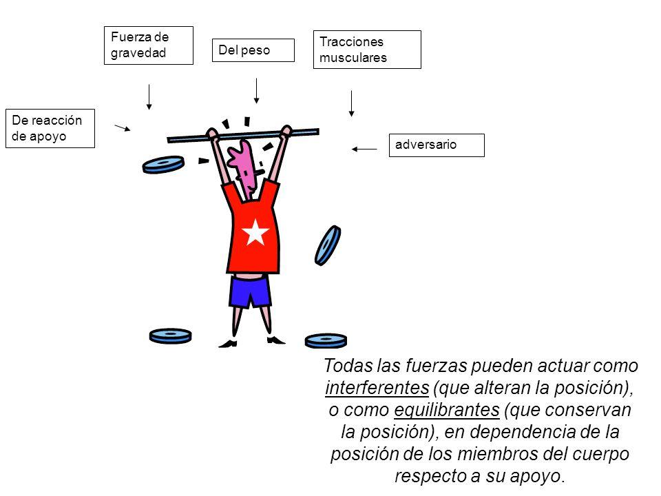 Fuerza de gravedad Del peso Tracciones musculares adversario De reacción de apoyo Todas las fuerzas pueden actuar como interferentes (que alteran la p