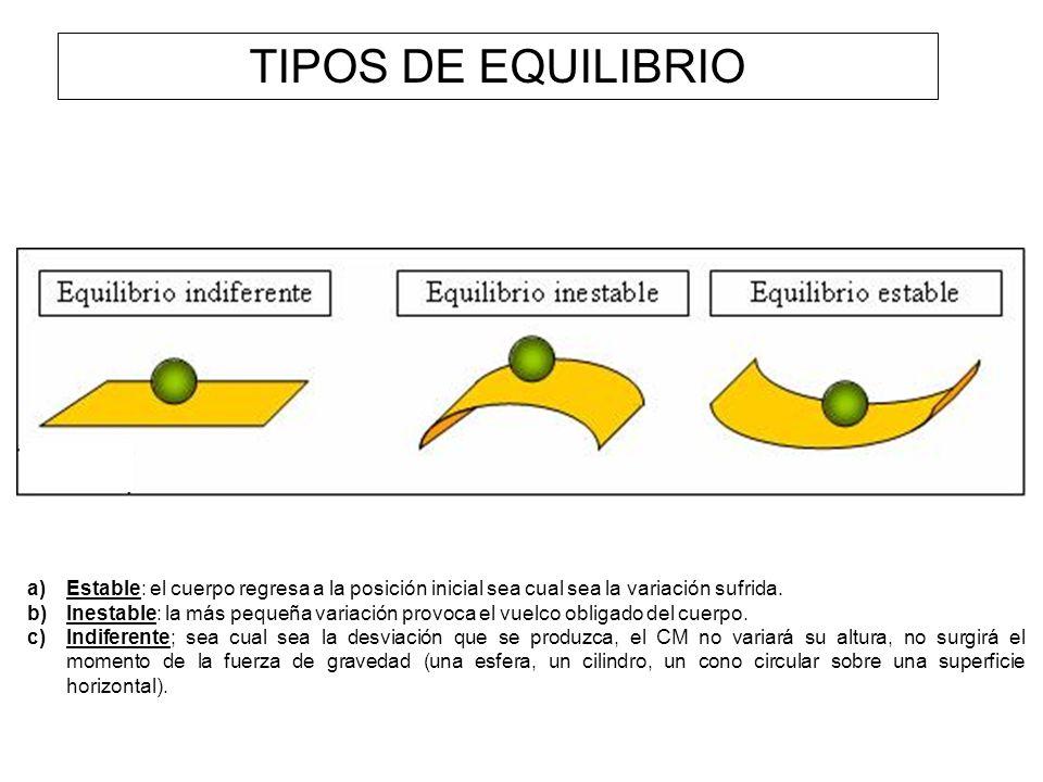 TIPOS DE EQUILIBRIO a)Estable: el cuerpo regresa a la posición inicial sea cual sea la variación sufrida. b)Inestable: la más pequeña variación provoc
