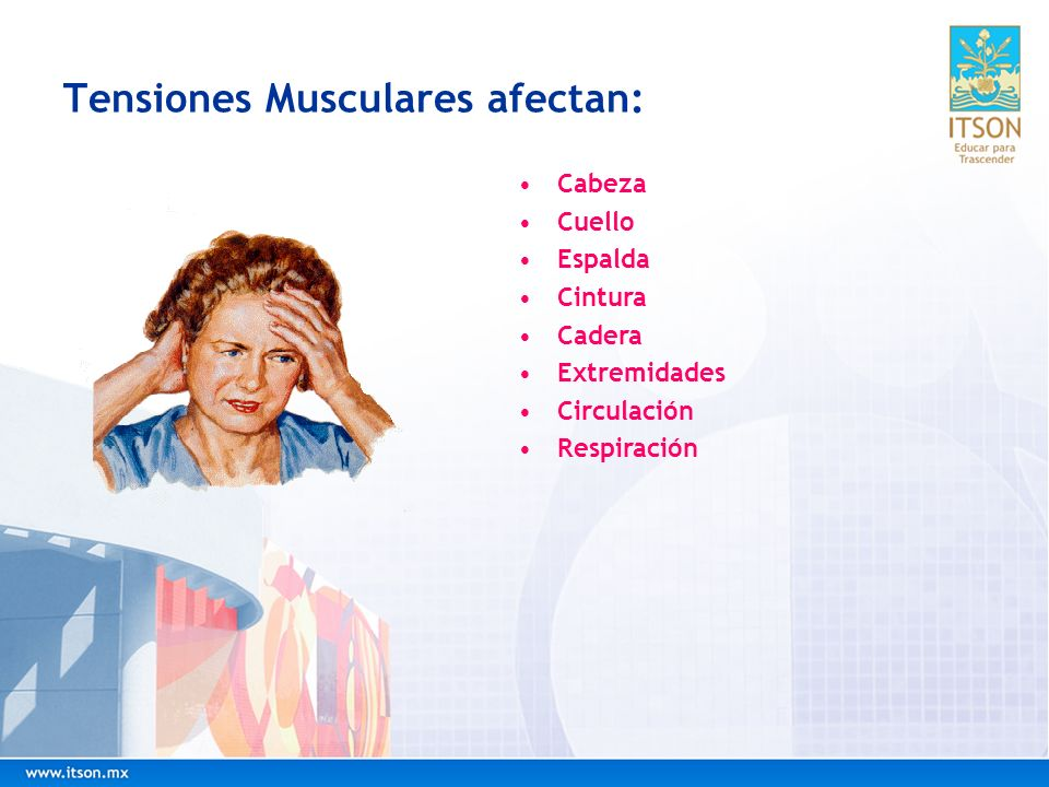 Tensiones Musculares afectan: Cabeza Cuello Espalda Cintura Cadera Extremidades Circulación Respiración