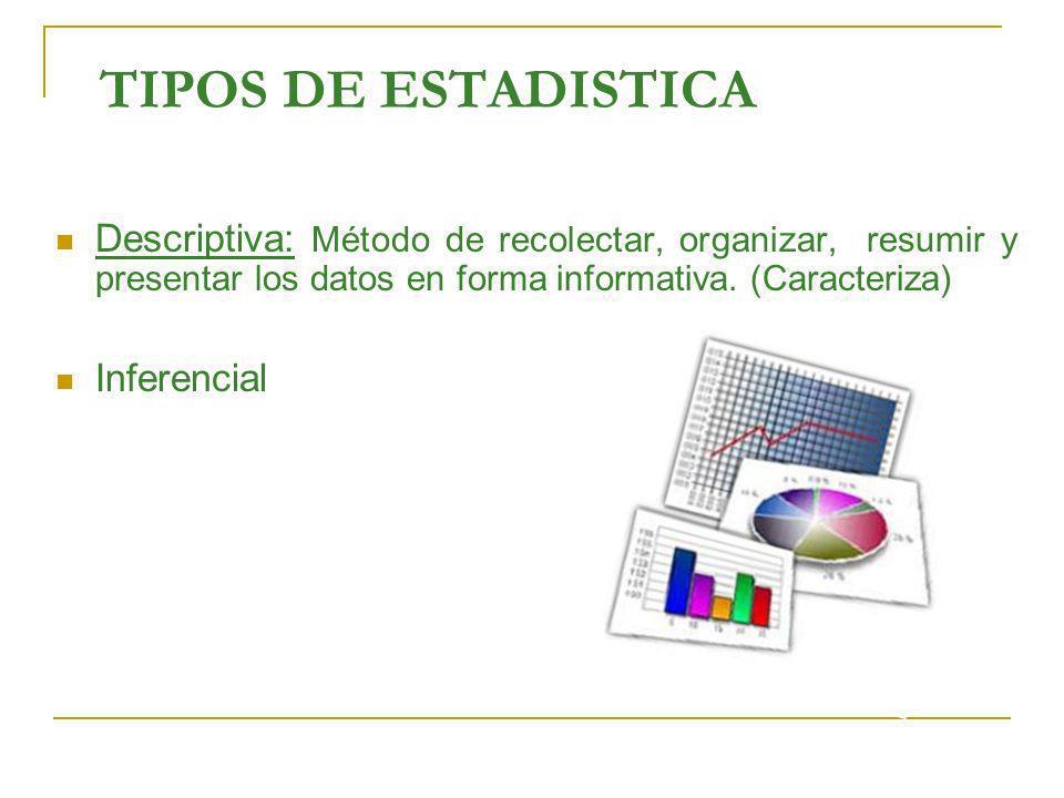 Medidas descriptivas: Medidas de Tendencia Central.