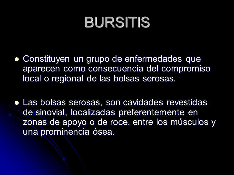 BURSITIS Constituyen un grupo de enfermedades que aparecen como consecuencia del compromiso local o regional de las bolsas serosas. Constituyen un gru