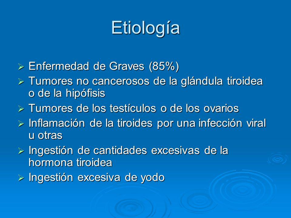 Etiología Enfermedad de Graves (85%) Enfermedad de Graves (85%) Tumores no cancerosos de la glándula tiroidea o de la hipófisis Tumores no cancerosos