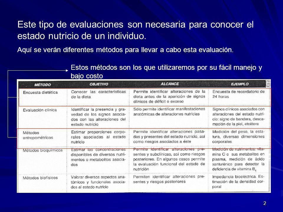 2 Este tipo de evaluaciones son necesaria para conocer el estado nutricio de un individuo. Aquí se verán diferentes métodos para llevar a cabo esta ev