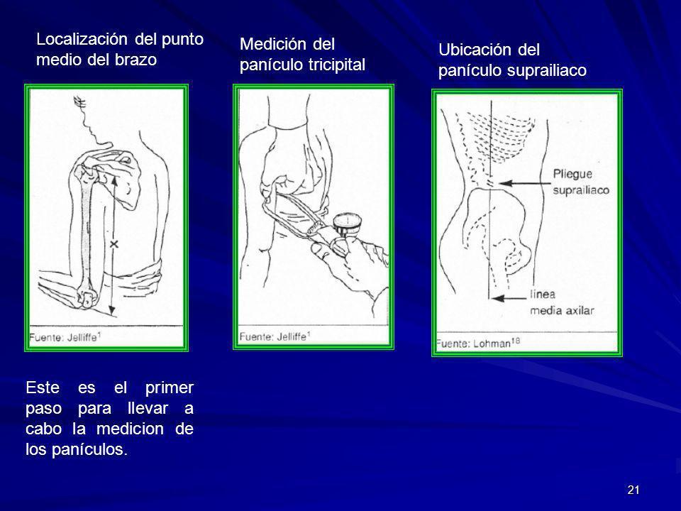 21 Localización del punto medio del brazo Este es el primer paso para llevar a cabo la medicion de los panículos. Medición del panículo tricipital Ubi
