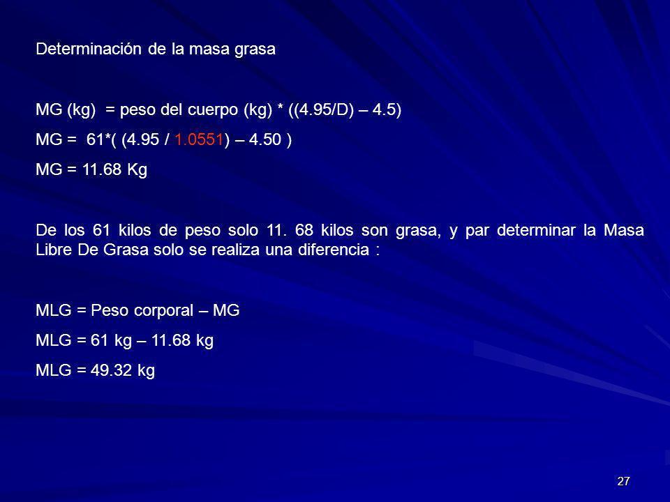 27 Determinación de la masa grasa MG (kg) = peso del cuerpo (kg) * ((4.95/D) – 4.5) MG = 61*( (4.95 / 1.0551) – 4.50 ) MG = 11.68 Kg De los 61 kilos d
