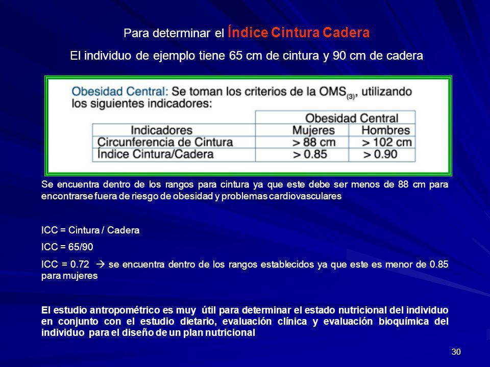 30 Para determinar el Índice Cintura Cadera El individuo de ejemplo tiene 65 cm de cintura y 90 cm de cadera Se encuentra dentro de los rangos para ci