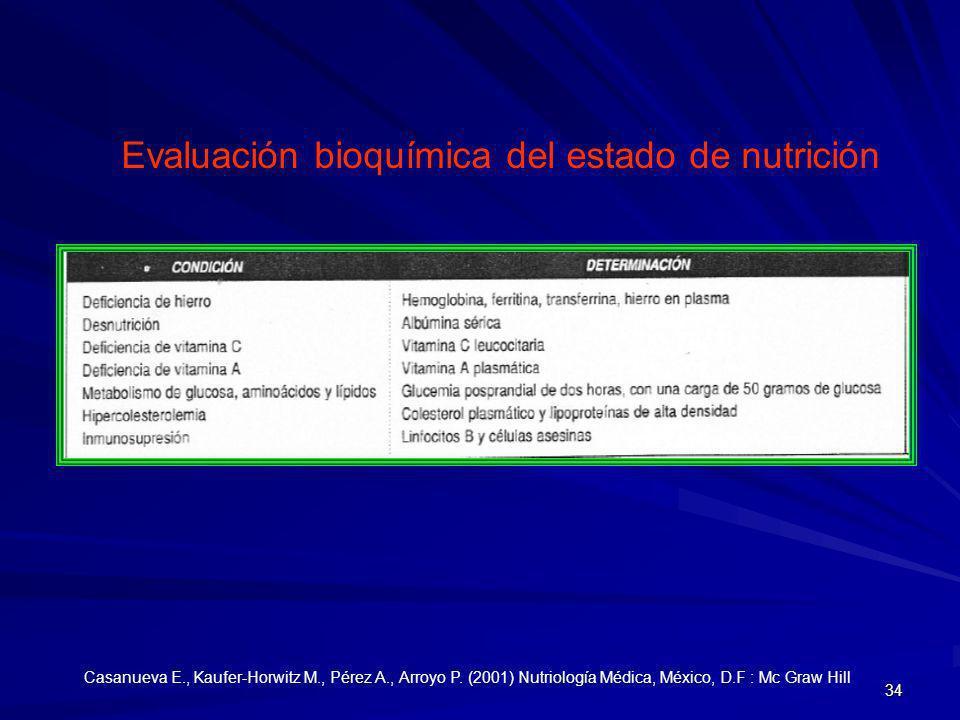 34 Evaluación bioquímica del estado de nutrición Casanueva E., Kaufer-Horwitz M., Pérez A., Arroyo P. (2001) Nutriología Médica, México, D.F : Mc Graw