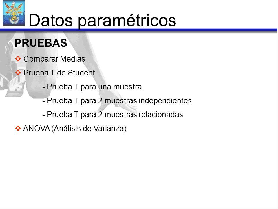 PRUEBAS Comparar Medias Prueba T de Student - Prueba T para una muestra - Prueba T para 2 muestras independientes - Prueba T para 2 muestras relaciona