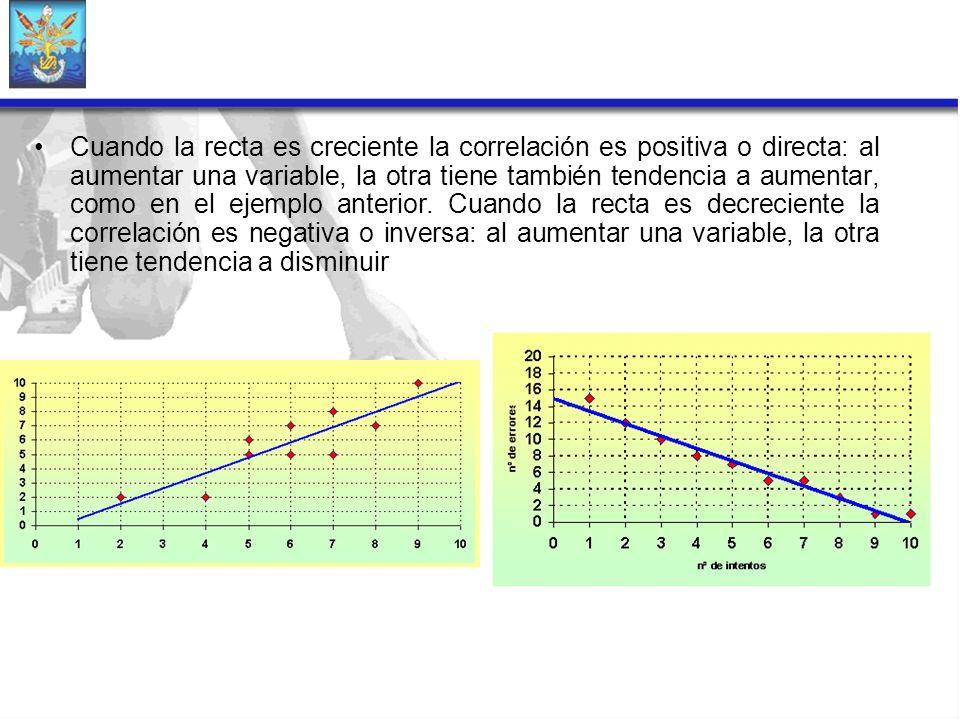 Cuando la recta es creciente la correlación es positiva o directa: al aumentar una variable, la otra tiene también tendencia a aumentar, como en el ej