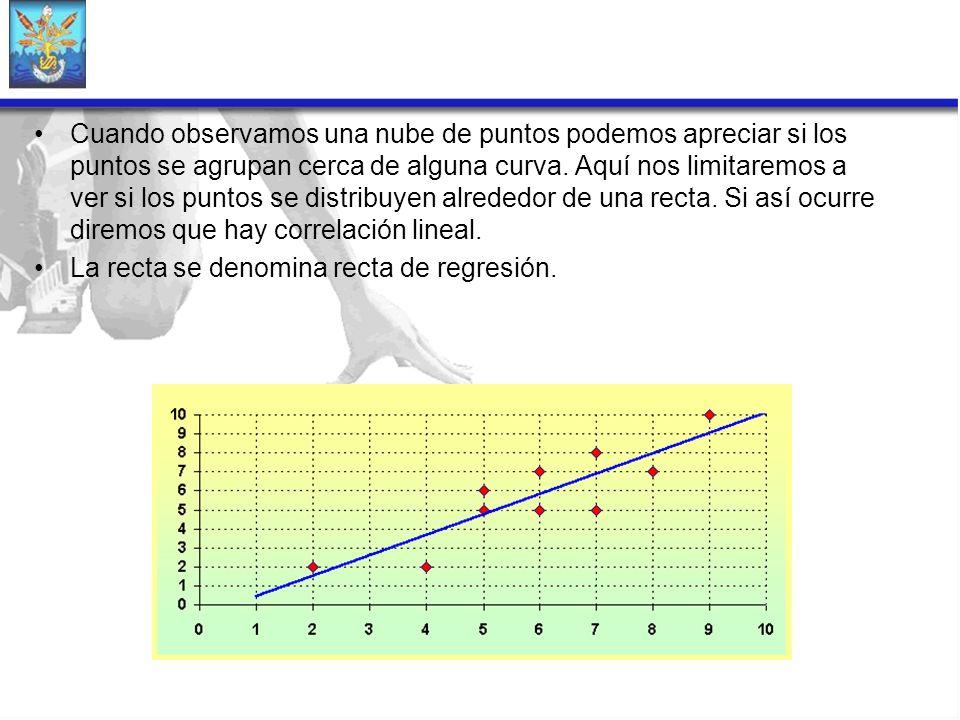 Cuando observamos una nube de puntos podemos apreciar si los puntos se agrupan cerca de alguna curva. Aquí nos limitaremos a ver si los puntos se dist