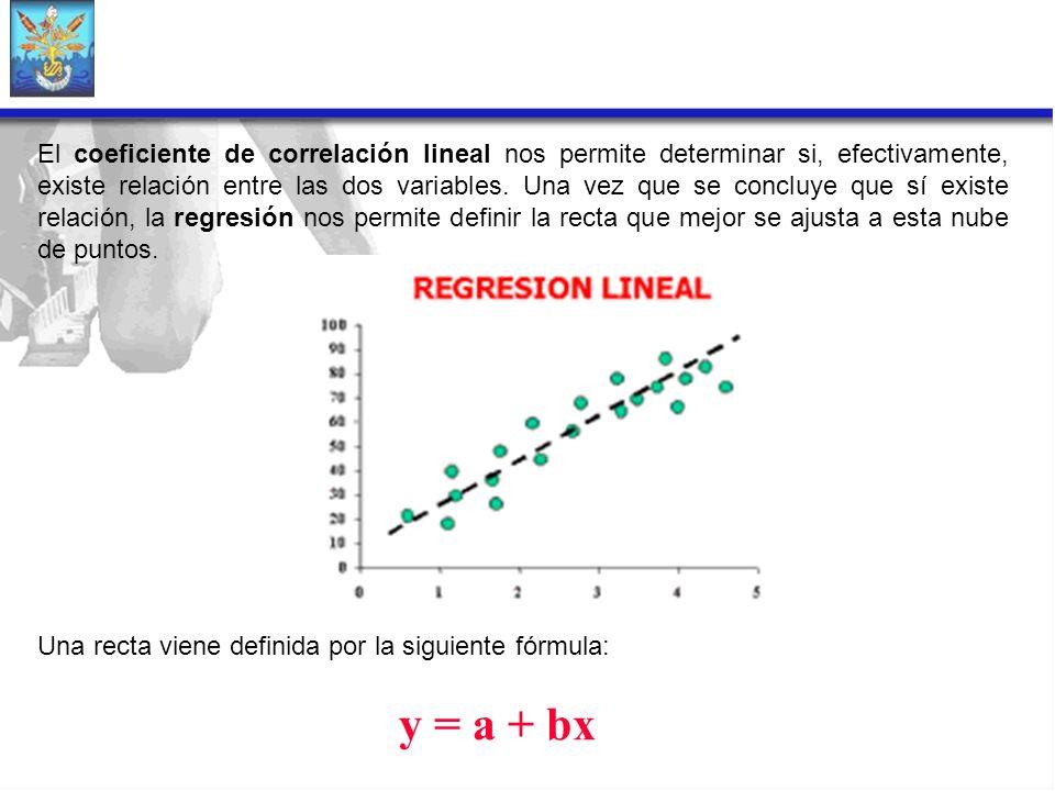 El coeficiente de correlación lineal nos permite determinar si, efectivamente, existe relación entre las dos variables. Una vez que se concluye que sí