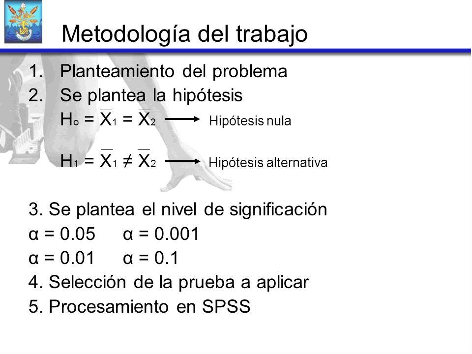 Metodología del trabajo 1.Planteamiento del problema 2.Se plantea la hipótesis H o = X 1 = X 2 Hipótesis nula H 1 = X 1 X 2 Hipótesis alternativa 3. S